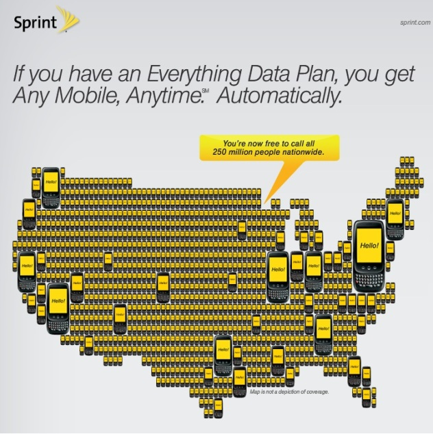 sprint-anymobile